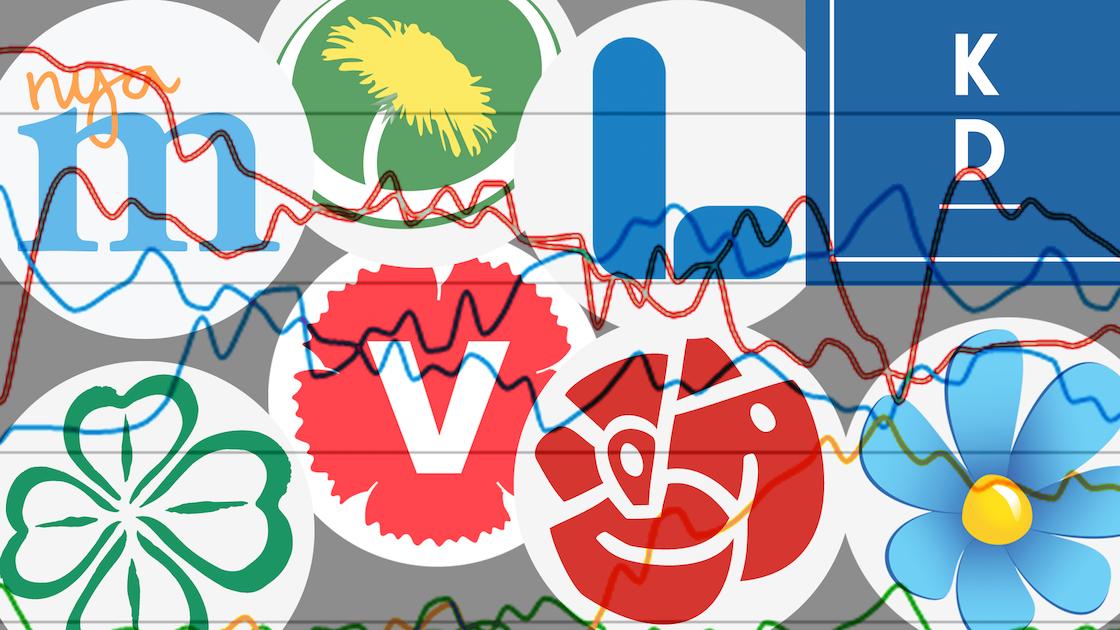 Väljarbarometern